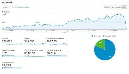 stats_blog3